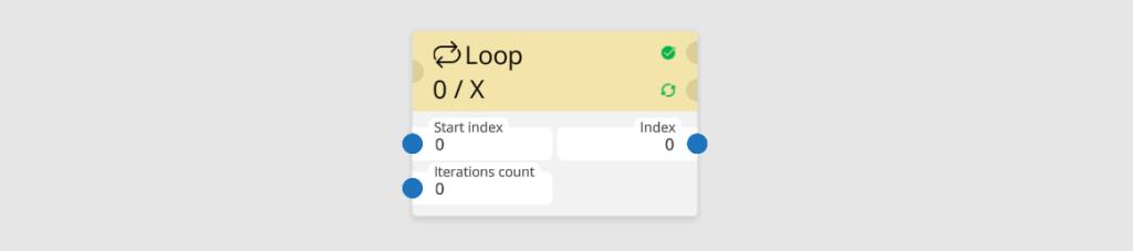 loop node